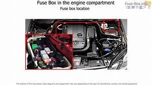 Mercede Benz C300 4matic Fuse Diagram