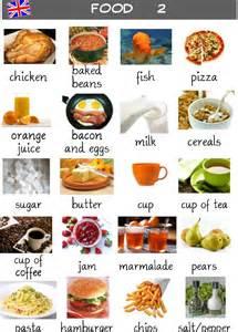 English Food Vocabulary