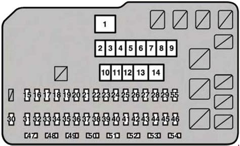 lexus rx  al   fuse box diagram