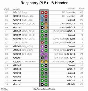 Pi B  40 Pin Gpio How To Use Buttons And How Many Can I