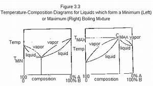 Chem2o06 - 1997  98