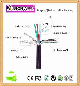 Millionwell Wholesale Purple Vga Cable Av To Vga Adapter
