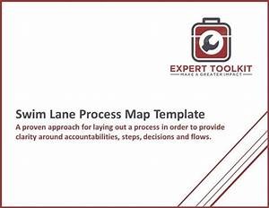 Expert Toolkit Swim Lane Process Map Method And Template