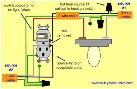 Wiring Diagram Split Combo Device Informational
