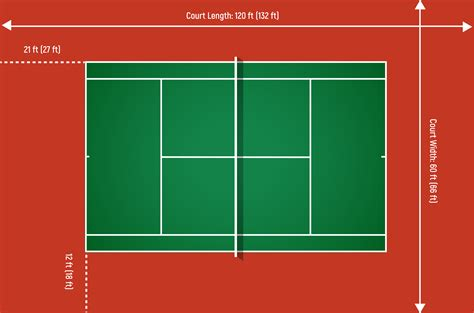 Net supports must be more than 3 feet tall so that the center point of the net measures 3 feet. Tennis Court Dimensions - How Big Is A Tennis Court ...