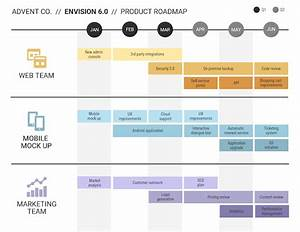Roadmap Produit   30 Mod U00e8les  Exemples Et Astuces