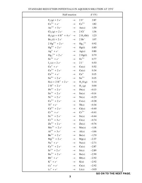 Equations - Albert Gural