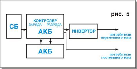 Методика расчёта фотоэлектрической системы