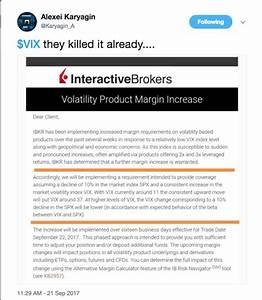 Market Volatility Bulletin: Interactive Brokers Hikes ...