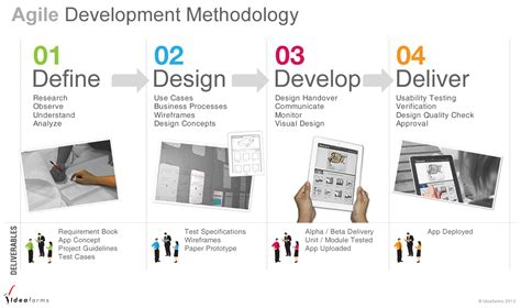 product design and development product design and development ideafarms