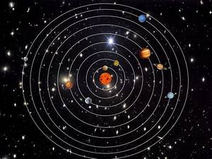 Solar System Fully Animated