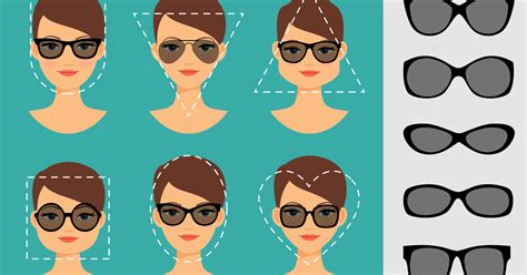 How To Pick Sunglasses By Face Shape