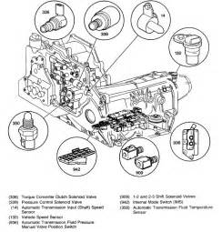 automotive repair manual 2001 cadillac deville transmission control my 2001 cadillac deville dts won t pass inspection because the code p0841 tcc sensor keeps