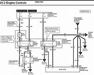 diagram] 2007 ford f53 wiring diagrams full version hd quality wiring  diagrams - kywiring.upgrade6a.it  upgrade 6a
