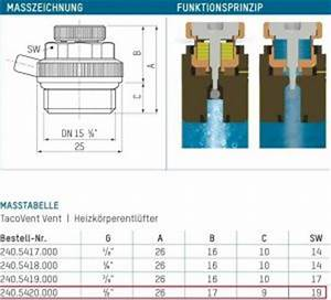 Automatisches Entlüftungsventil Heizung Funktion : tacovent entl fter f r heizk rper vollautomatisch ag 1 ~ Michelbontemps.com Haus und Dekorationen