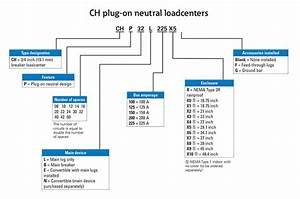 Cutler Hammer Load Center Wiring Diagram