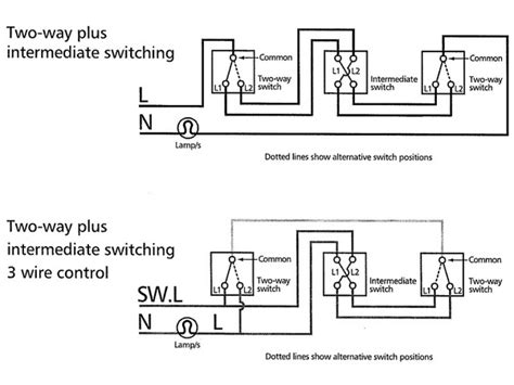 va et vient 3 interrupteurs 2 les electricit 233 bricolage va et vient permutateur t 233 l 233 rupteur