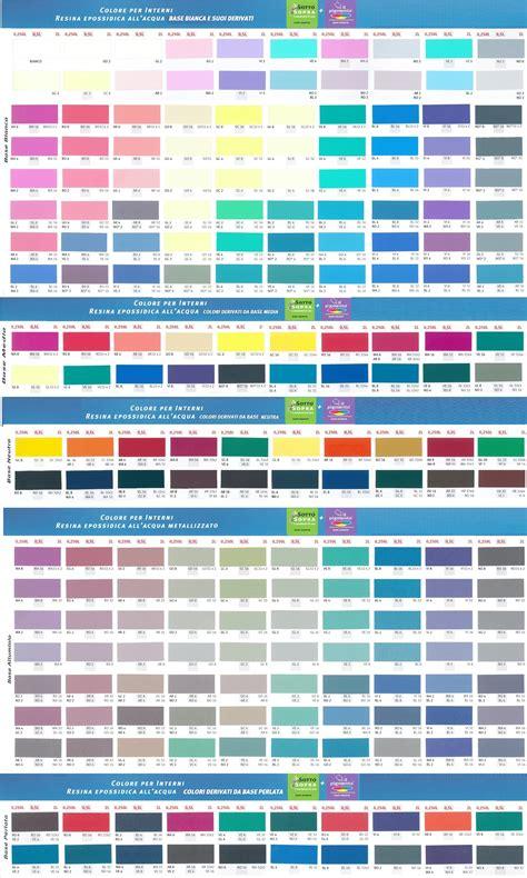 colori per muri interni tabella colori pittura muri interni colori x casa interno