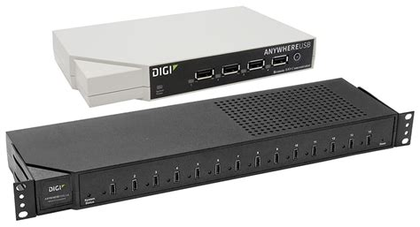 Network-attached Usb Hubs