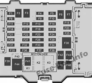 Instrument Panel Fuse Box Diagram  Chevrolet Colorado