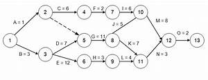Use The Network Aoa Diagram Below To Answer The Qu