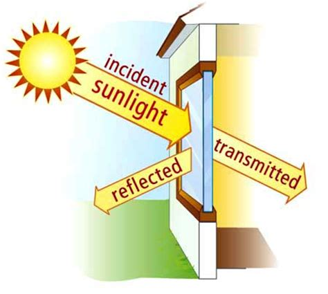 transmission of light johnson window dealer resource center