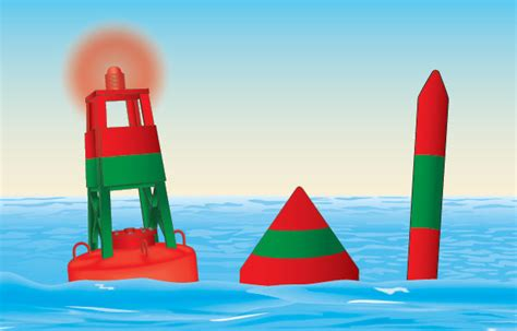 Ct Boating License by What The Heck Is A Preferred Channel Buoy And