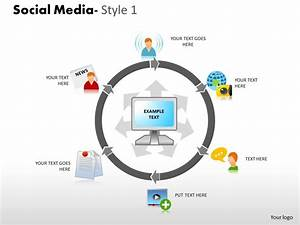 Business Consulting Social Media Circular Diagram With