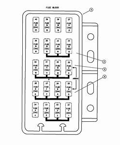 1981 Jeep Fuse Block Diagram