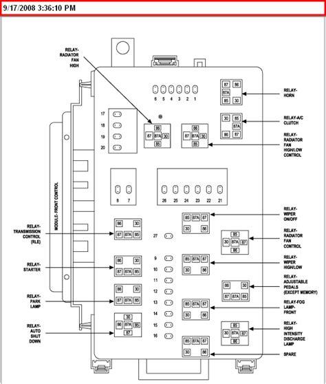 2006 chrysler 300c fuse box diagram