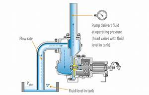 Lab Manual Principle Of Working Of Centrifugal Pump