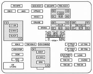 2007 Tahoe Fuse Panel Diagram
