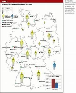 Abiturnote Berechnen Bayern : test f r medizinische studieng nge der tms im aufwind ~ Themetempest.com Abrechnung