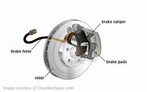 BMW 325i Brake Pad Replacement Cost Estimate