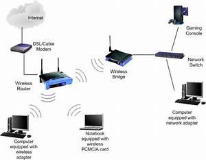 Share internet connection to QNAP - QNAP NAS Community Forum
