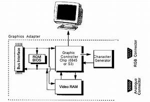 know fundamentals better computer architecture 1 With computer architecture language computer system basic diagram