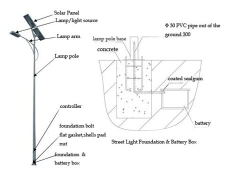 how solar light wiring led solar light all in one