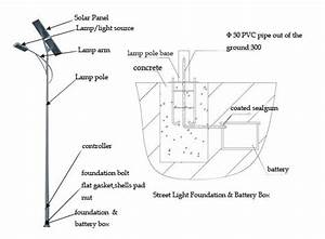 Solar Street Light Diagram  Excellent Solar Street Light With Solar Street Light Diagram