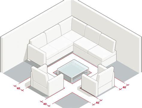taille ier cuisine mesures et dimensions pour aménager un salon