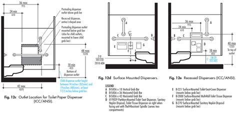 ada toilet height requirements accessories in restrooms ada guidelines harbor