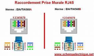 Schema Cablage Rj45 Ethernet : sch ma de branchement prise rj45 t l phone c blage les ~ Melissatoandfro.com Idées de Décoration