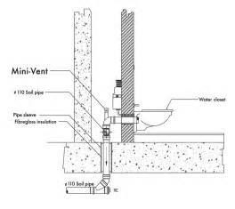 Bathroom Sink Pipe Diagram by Mini Vent Aav For Branch Ventilation