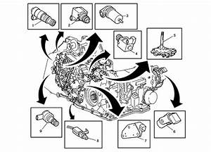 Vehicle Speed Sensor  Location Of The Input And Output
