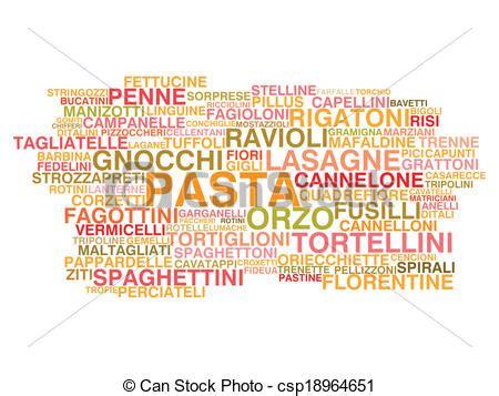 types  italian pasta word cloud concept