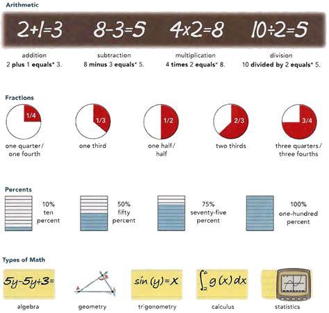 basic mathematics vocabulary list pdf