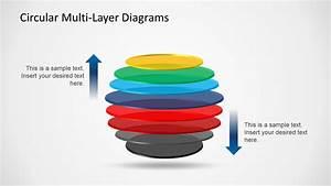 Circular Multi-layer Diagrams
