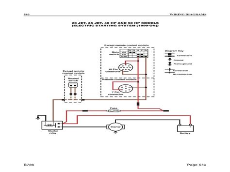 gm neutral safety switch wiring diagram wiring forums