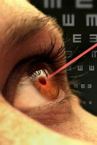 Common Causes of Burning Eyes: Symptoms and Treatment Tips