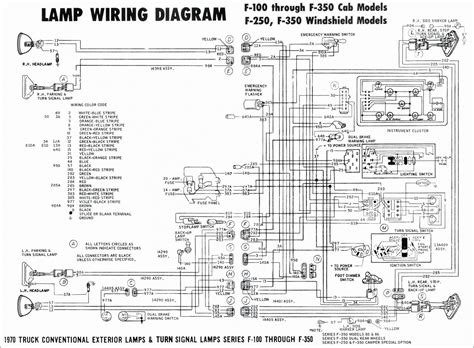 Ford Fuse Box Diagram Untpikapps