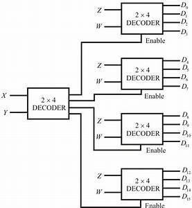 Binary Switch Wiring Diagram  U2013 Avimar Info